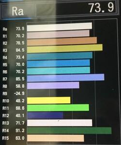 一般的なLED照明の演色性の画像
