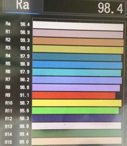 弊社が取り扱う超高演色LED照明の演色性の画像