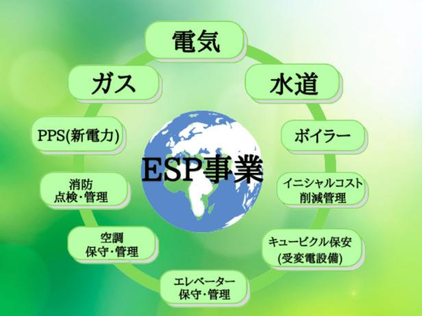 ESP事業の説明